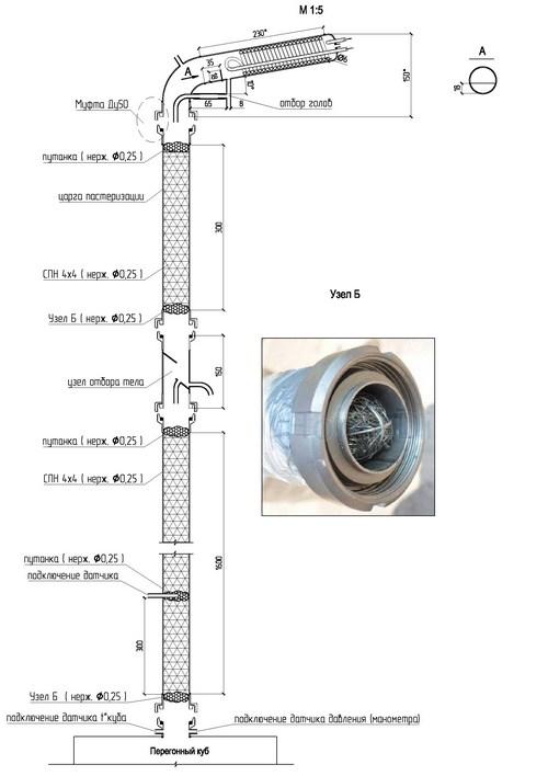 устройство ректификационной колонны